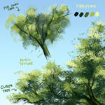 Faraway Tree