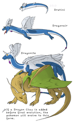 Virize 511 54 Dratini S Evolution Chart By Haanpere