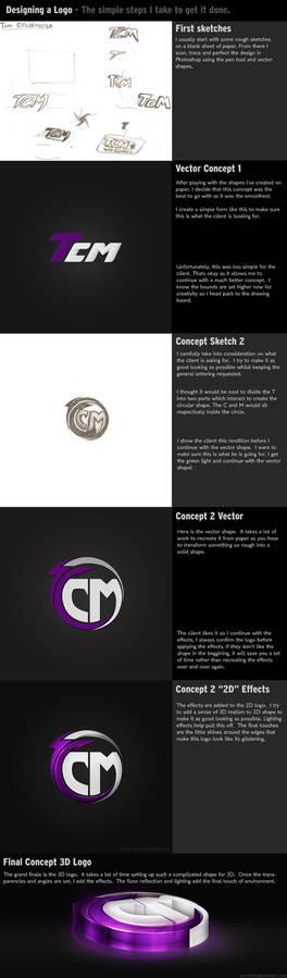 Designing a Logo - My Steps