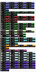 Spanish mafia ranks by IconSkoulikiGraphics