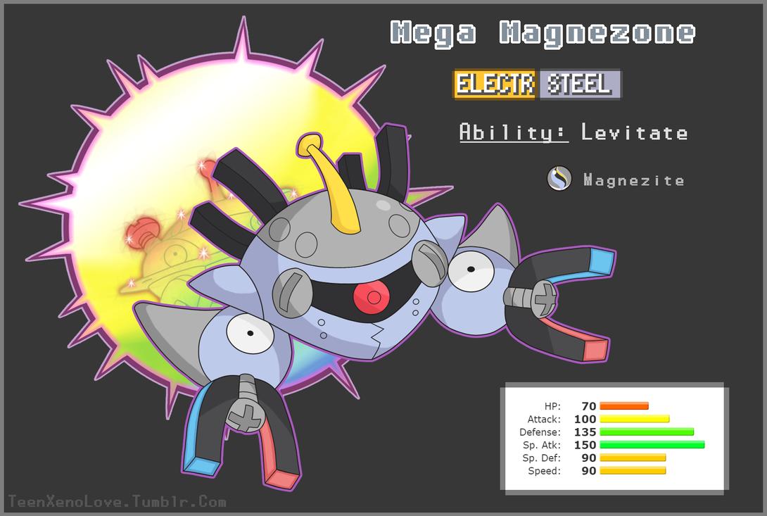 The Danger Zone- Fake Mega Magnezone by DubiousDerringer