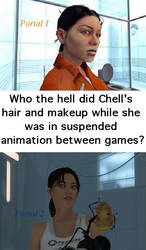 Portal 2 - Chell's 'Evolution' by Taigan