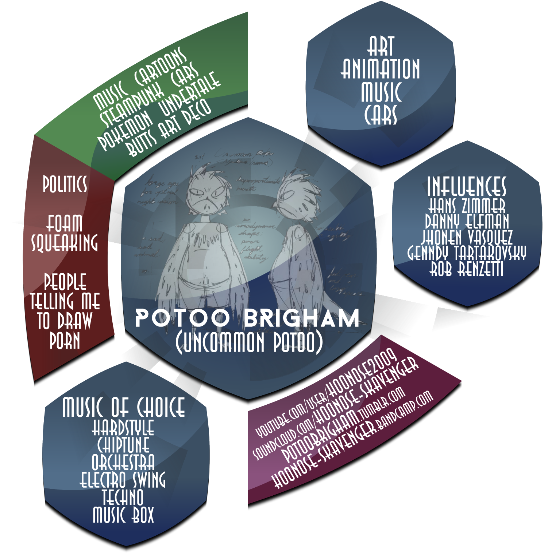 PotooBrigham's Profile Picture