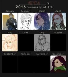 2016 Summary of Art by Aryksa