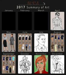 2017 Summary of Art by Aryksa