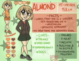 Almond Wright - Character Sheet 2018 by DannyWade