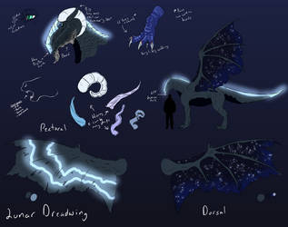 Species Concept Auction (Paypal, OPEN) by Preslasia