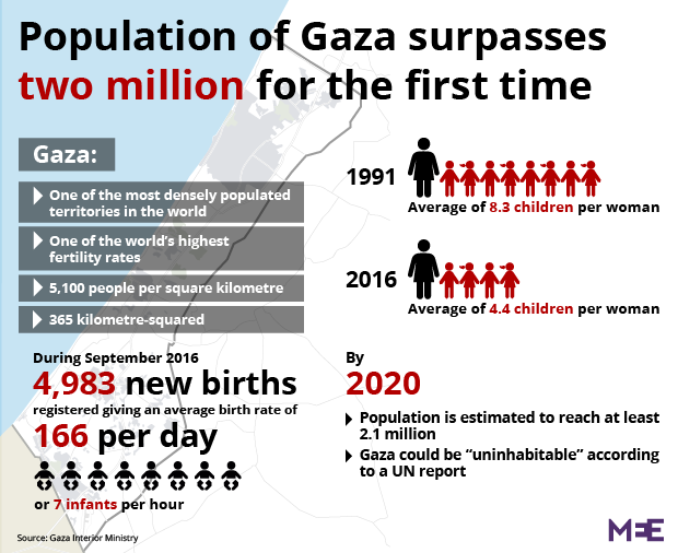 Gaza Birth-01 0 by IreneBelserion69