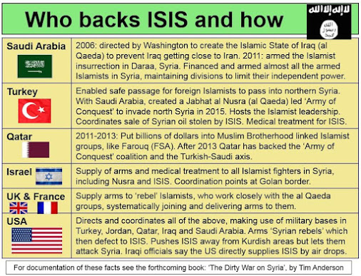 Z Isis-backers by IreneBelserion69