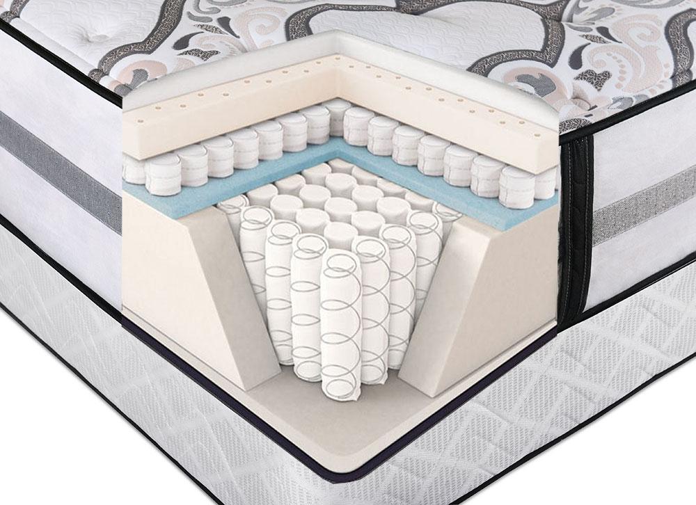 buy a mattress online buy mattress collection by directbed - Cheap Mattress Online