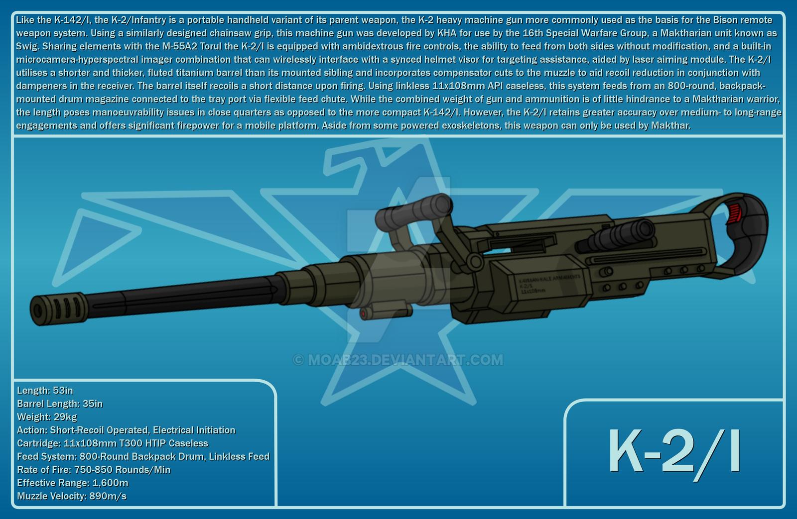 K-2/I by MOAB23