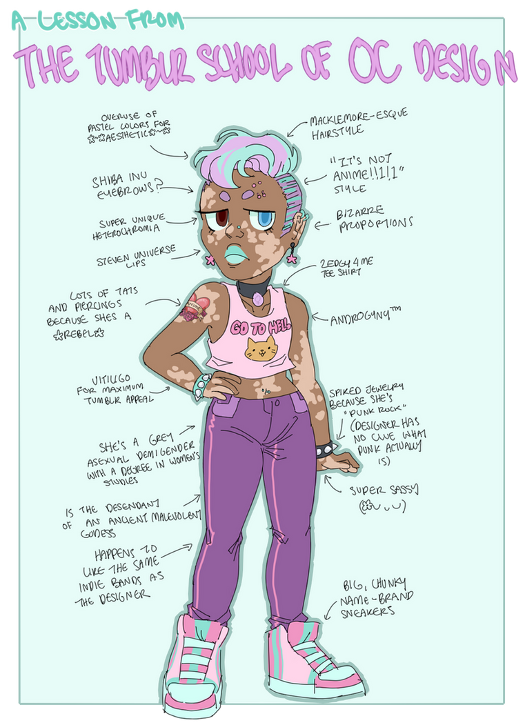 Character Design Meme : The tumblr school of character design by egglings on
