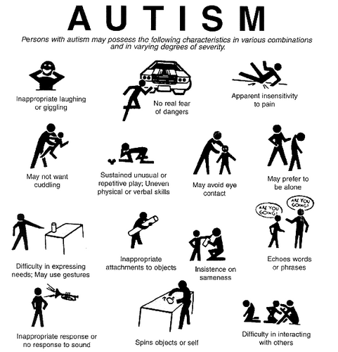 people with autism might: