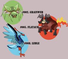 Vyshyvana Starters Evolutions