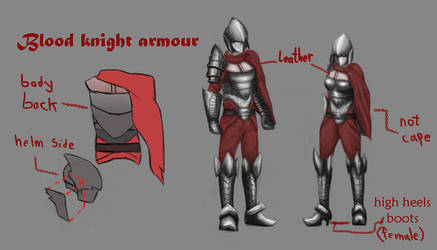 Armour And Items On Official Runescape Deviantart