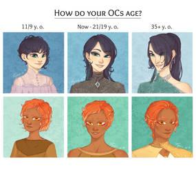 How Do Your OCs Age