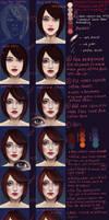 Face Tutorial 1 by AkubakaArts