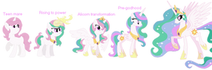 Celestia Ages- ~DOWNLOAD FOR FULL SIZE~