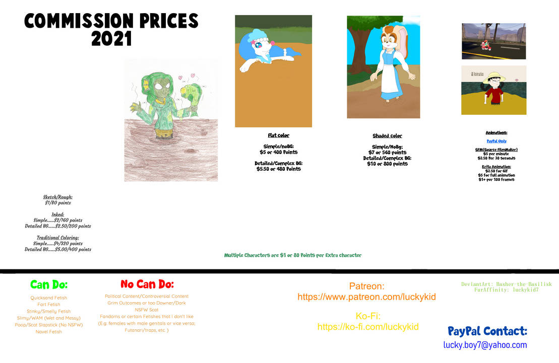 Commission Prices 2021