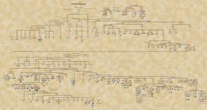 Pokemon Phylogeny (Updated to Gen. 6)