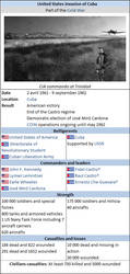 United States invasion of Cuba Infobox by BeignetBison
