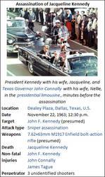 Kennedy Assassination infobox by BeignetBison