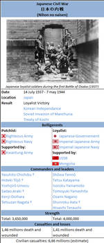 Japanese Civil War Infobox