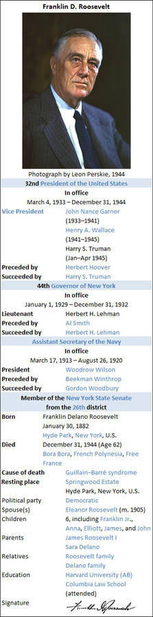 Les Oranges de Yalta - Franklin D. Roosevelt