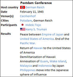 Les Oranges de Yalta - Postdam Conference Infobox