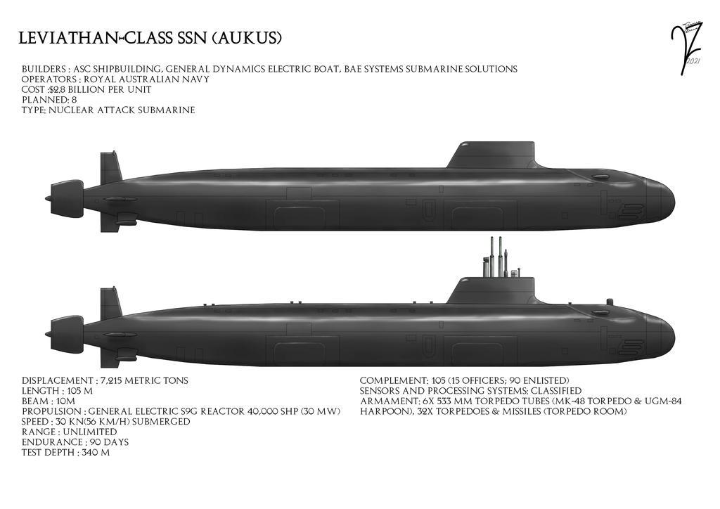 leviathan_class_ssn_by_beignetbison_der61h0-fullview.jpg