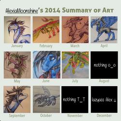 AlexiaMoonshine's 2014 Summary of Art