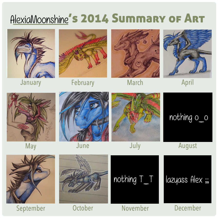AlexiaMoonshine's 2014 Summary of Art by AlexiaMoonshine