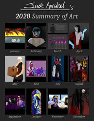 2020 Summary of Art!