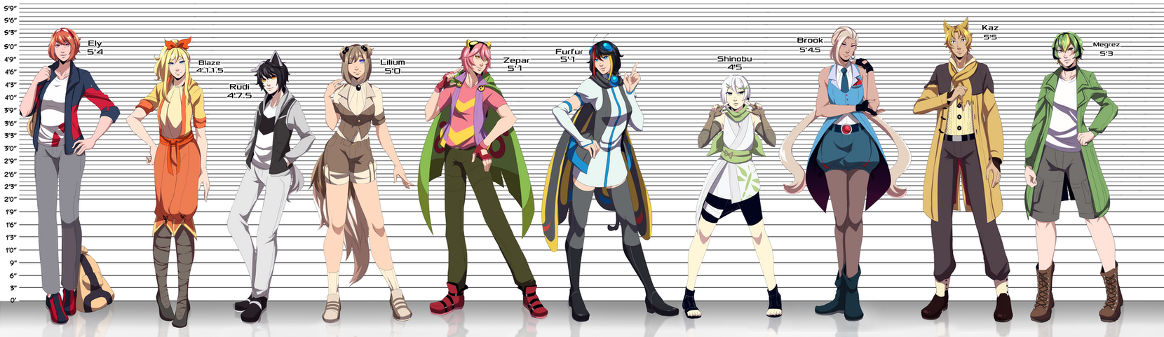 S.E (Ruby Nuzlocke) Ely's Party Height Chart by bekkomi