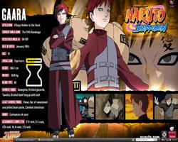 Gaara Biography Wallpaper by GaarasKittyGirl