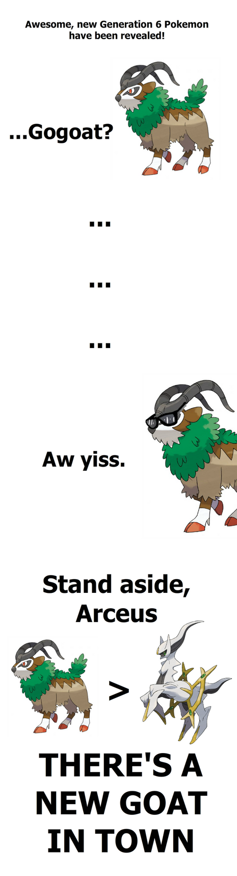 My First Reaction to Gogoat by Tayzonrai on DeviantArt