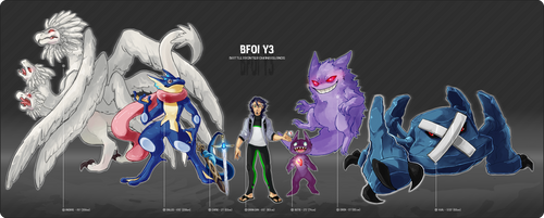 BFOI Y3 - Champion Team by synodicmeg