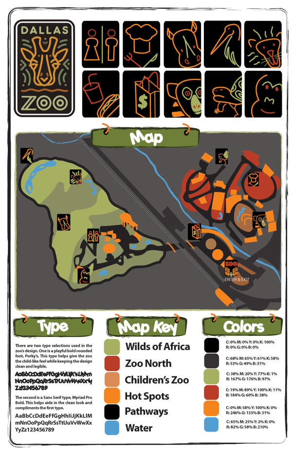 Dallas Zoo Style Guide by xluvablecutie