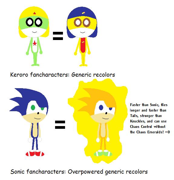 Keroro OCs Vs Sonic OCs By ToastersToastToast On DeviantArt