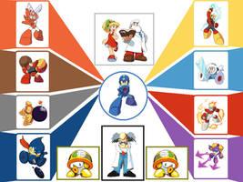 Mega Man 1 ArtCopyPastaBKGRND by LightDemonCodeH
