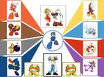Mega Man 1 ArtCopyPastaBKGRND