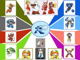 MegaMan 4 CopyPasta Background by LightDemonCodeH