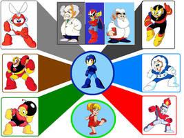Mega Man 1 Classic BKGRND by LightDemonCodeH