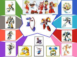 Mega Man 7 CopyPasta by LightDemonCodeH