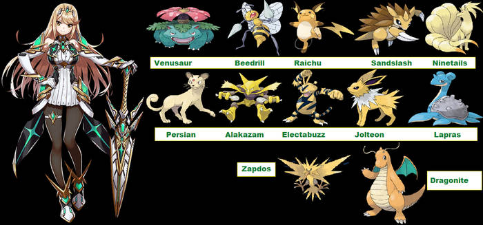 What if Mythra had pokemon GEN 1