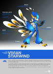 SYNC: Vivian the Robot Peafowl