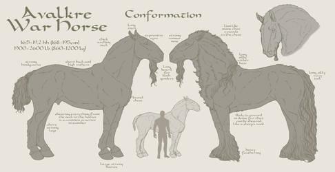 Avalkre War Horse Conformation by Cogaidh