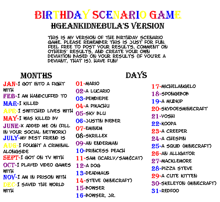 Birthday Scenario Game (HgeanKidNebula's Version) By