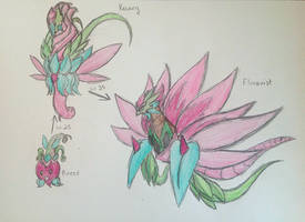 Pixeed and It's Evolutions by BetaX64