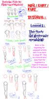 Mini Easy Fast Tutorial Lesson 1 : The Body